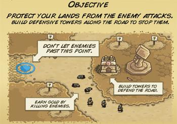 Dieser Info-Screen fasst das Spielprinzip perfekt zusammen: Halte alle Gegner auf, bevor sie das blau markierte Ende erreichen.