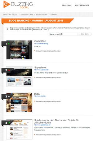 Spielesnacks in den EBuzzing-Charts