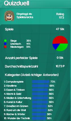 quizduell-statistik