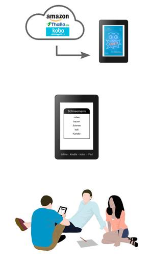 ups-ebook-spiel