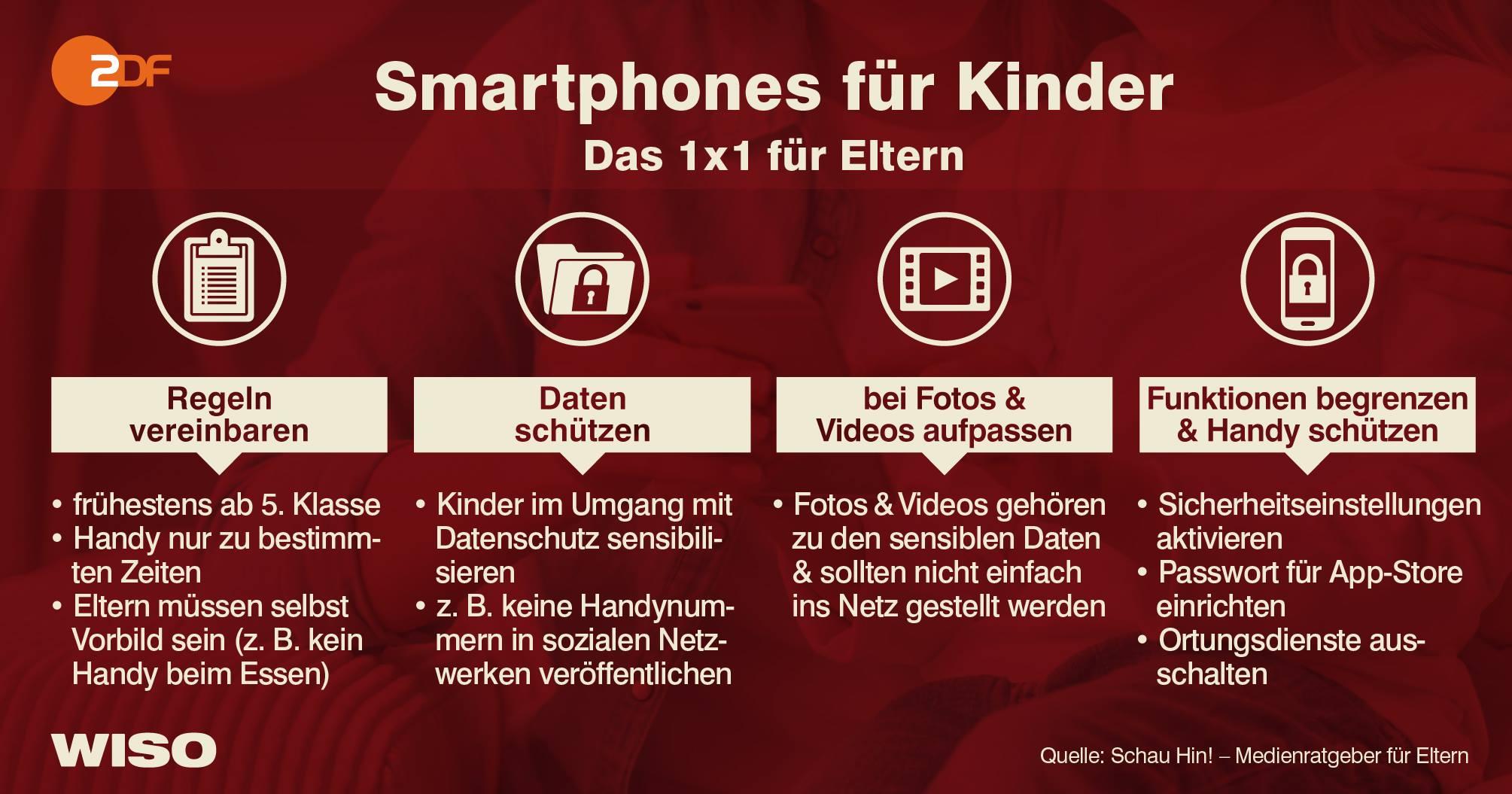 wiso smartphone tipps