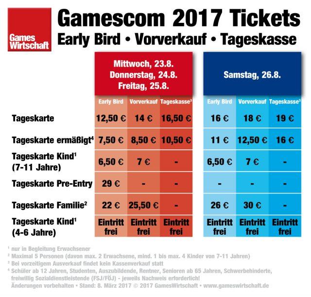 gamescom tickets preise
